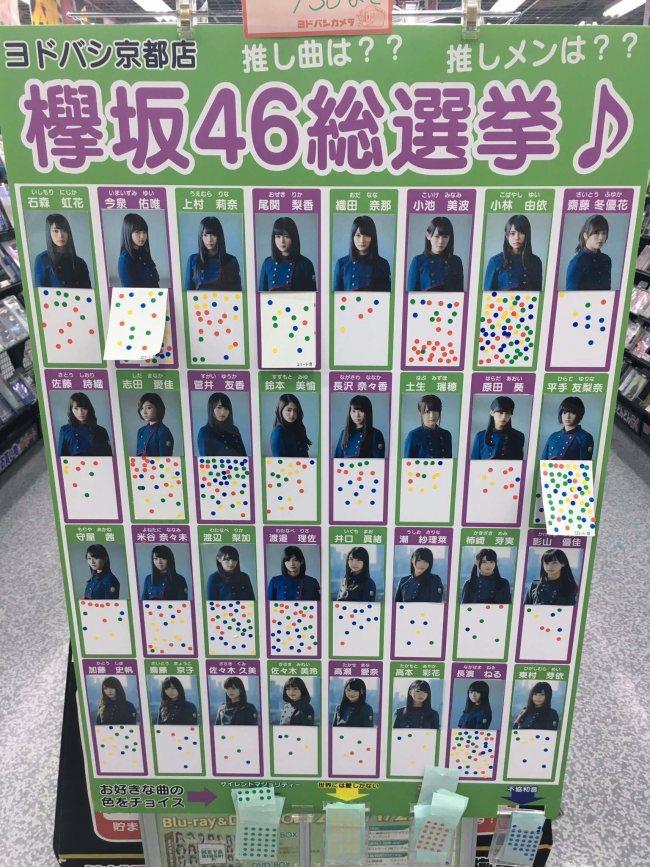 京都ヨドバシ欅坂46総選挙