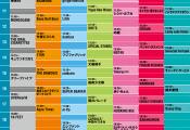 8/4開催『ROCK IN JAPAN FESTIVAL 2018』タイムテーブルが解禁!