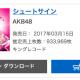 【欅坂46】AKB48 47thシングル「シュートサイン」オリコン初日売上は933,969枚。尚、Type-Eは実店舗、ネット販売で売り切れ続出