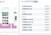 欅坂46メッセージ、売り上げランキングを調べてみた結果wwww