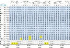 【朗報】坂道研修生が日向坂に大量に配属されることが確定する!