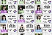 【超速報】欅坂に新規加入する6名を紹介します。【幸坂・守屋】
