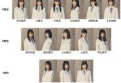 【櫻坂46】森田センター曲、藤吉センター曲、天センター曲のメンバーがこちらwww