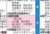 【速報】11月1日のミラクル9に松田里奈ちゃんが出演wwwwww