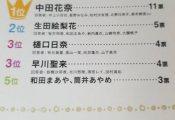 【乃木坂46】筒井あやめちゃんがナイスバディである確たる証拠がこちらwwwwww