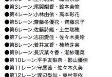 【欅坂46】カオスになりそうなレーン多数確認www 4/29開催 4thシングル『不協和音』全国握手会@京都パルスプラザの握手レーンが公開!