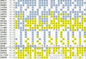 【欅坂46】6thシングル『ガラスを割れ!』個別握手会 第2次完売状況